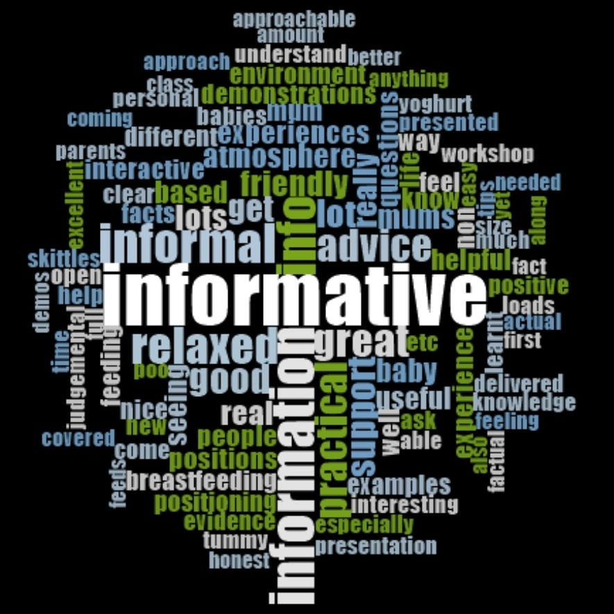 ⬇️ The wordcloud below highlights the most common words that featured in what families said they liked best about our antenatal workshops.  #breastfeedingsupport #york #yorkfamilies #yorkmums #yorkdads #treasurechestyork