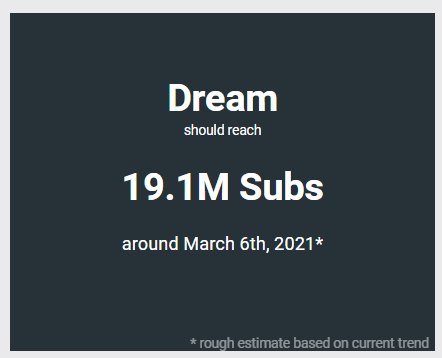#Dream19mil #19milliondreams congrats!