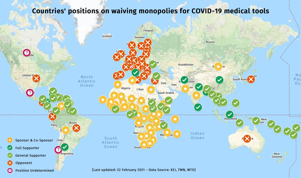 Here's the global North/South divide at the heart of the #TRIPSwaiver.  Countries with inadequate vaccine access who want to waive IP provisions in order to increase production.  vs.  Wealthy govts and pharmaceutical giants who want to protect their economic power and profits.