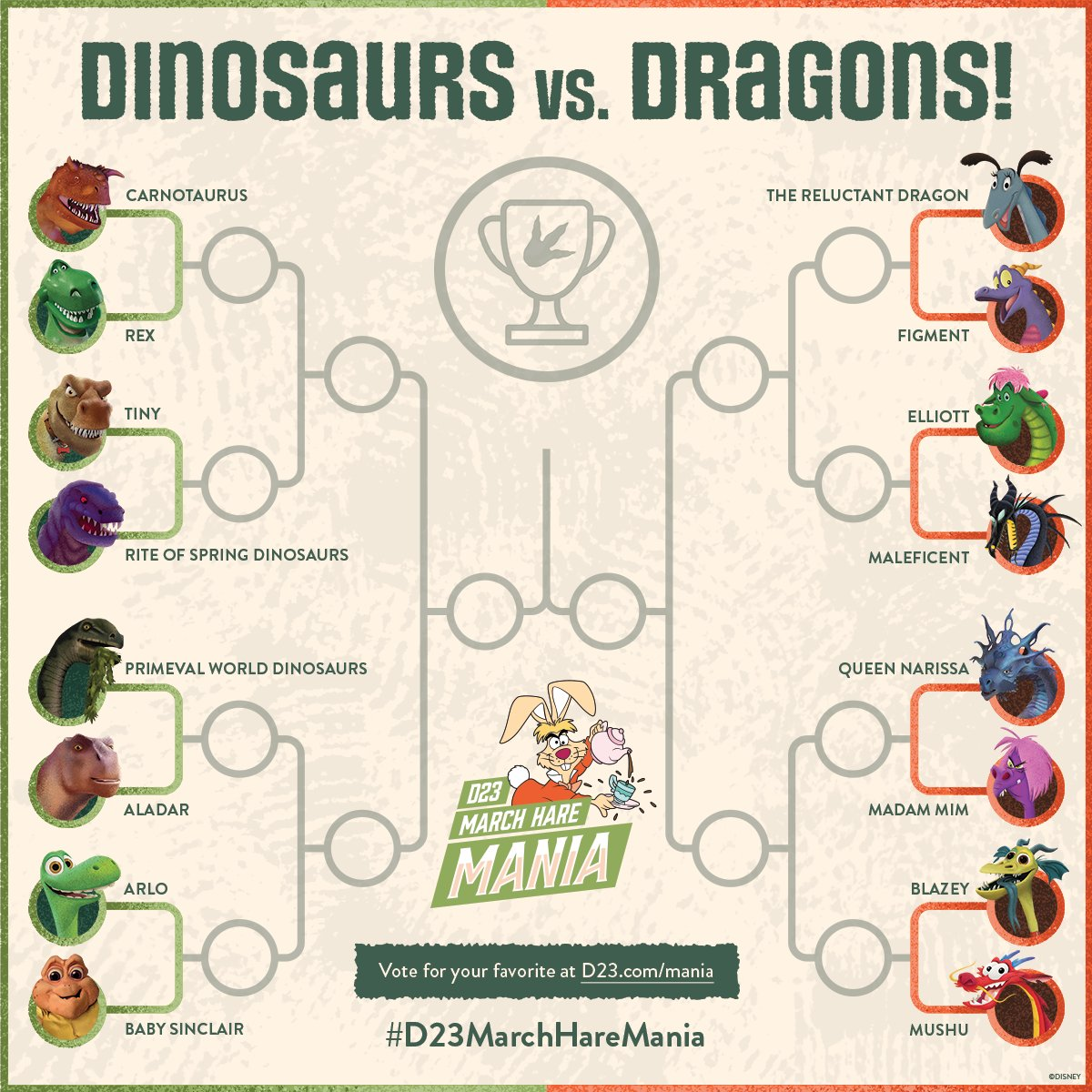 Vote for your favorite Disney dragons (and dinos!) in the #D23MarchHareMania bracket: