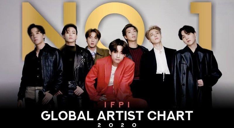 #BTSNo1GlobalArtist