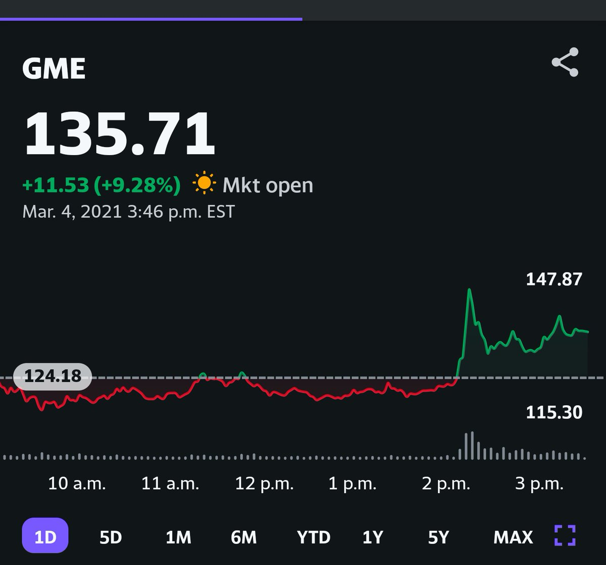 Does everyone have some $GME in their portfolios as a hedge during all this market turmoil? #gamestop