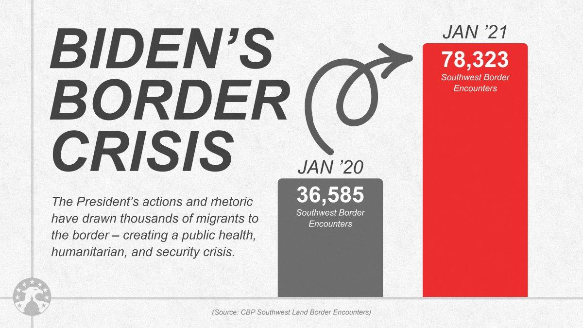 "𝙃𝙤𝙬 𝙩𝙤 𝙘𝙧𝙚𝙖𝙩𝙚 𝙖 𝙗𝙤𝙧𝙙𝙚𝙧 𝙘𝙧𝙞𝙨𝙞𝙨:     Stop wall construction     Restart ""catch and release""     Cancel effective programs     Selectively enforce laws  #BidenBorderCrisis"