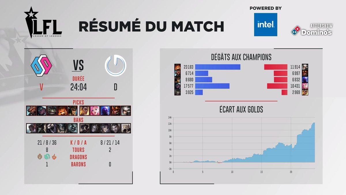 Résumé du dernier match by Intel #LFL #OTPLFL