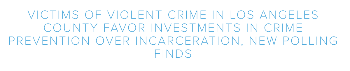 #BREAKING New polling reveals that a majority of victims of violent crime in LA County feel the criminal justice system failed them in their time of need & that justice system resources should be invested in crime prevention, not incarceration. Read more: bit.ly/LAC_Polling2021