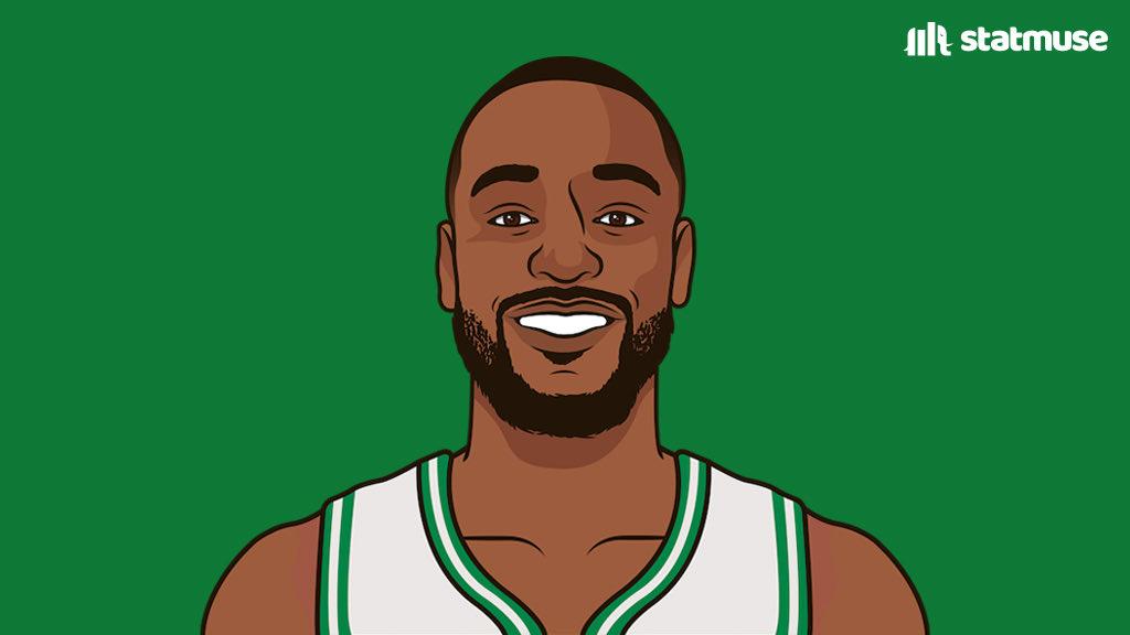 @statmuse's photo on Celtics