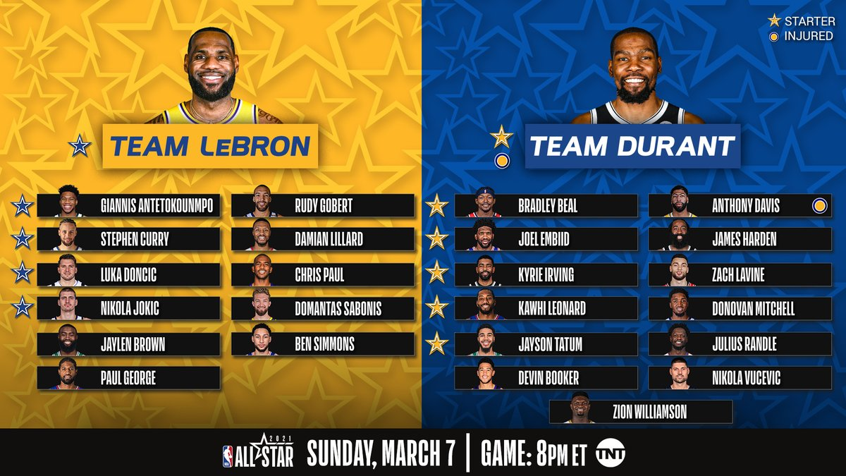 The 2021 #NBAAllStar #TeamLeBron & #TeamDurant rosters as drafted by @KingJames and @KDTrey5!