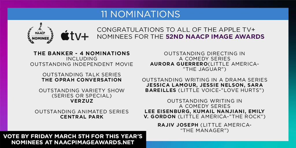 Eleven nominations went to @Apple for this year's #NAACPImageAwards! You can view all the nominees and vote at . Today is the last day to vote! #TheBanker #Verzuz #CentralPark #TheOprahConversation @AppleTV