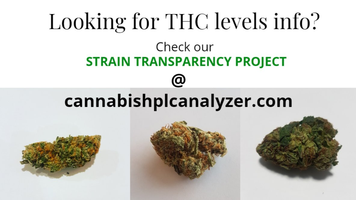#hplc #testing #Mmemberville #CannabisNews #Hemp #Canna #Europe #USA #CannabisCommunity #cbdproduct #fruitypebbles #cannagrower #cannabisculture #cannabisindustry #usa #europe #testing #cannabinoids #cbdoil #Spain #hempoil #hempgrower #hempfarmer