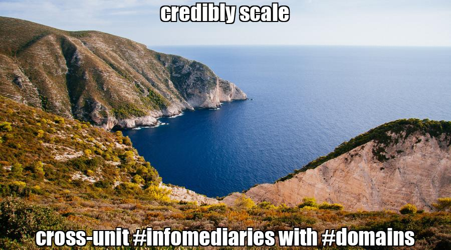 credibly scale cross-unit #infomediaries with #domains  💰 #biden #trump Buy #domain