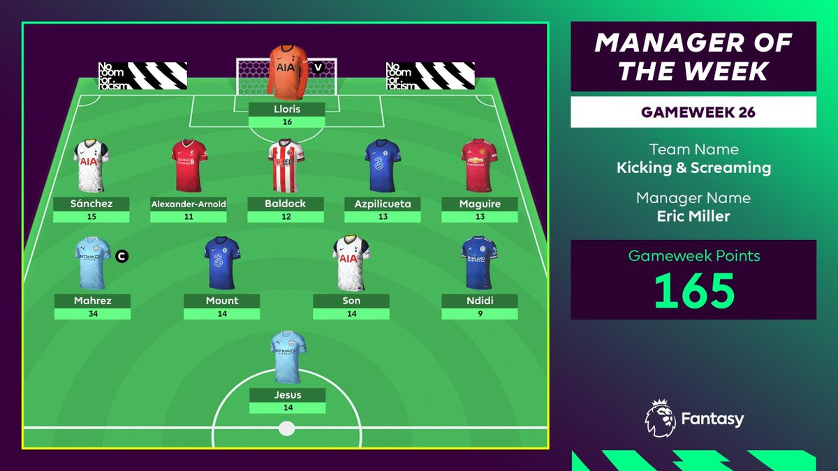 Big at the back and an inspired captaincy choice 👏  Congrats to Eric Miller, the GW26 Manager of the Week  #FPL