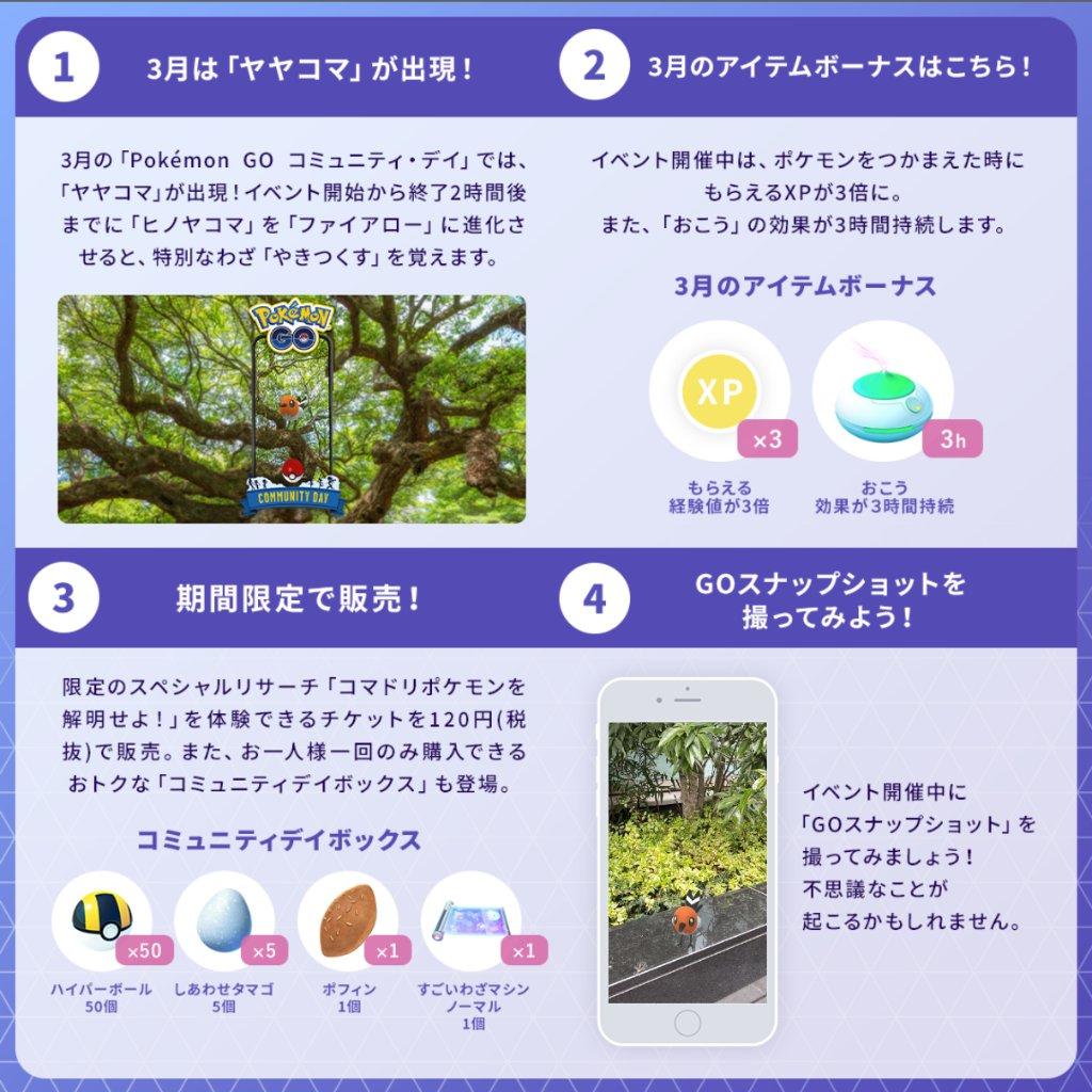 test ツイッターメディア - 3月6日(土)は、「Pokémon GO コミュニティ・デイ」 ! 今回、大量発生するポケモンは「ヤヤコマ」です。  #ポケモンGO の公式Instagramアカウントでも情報を配信しています。👏 画像4枚目のQRコードから飛べるので、ぜひフォローしてください✨ https://t.co/X8YFvhSA4l