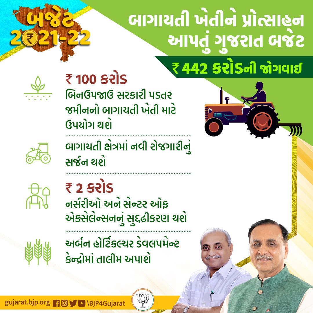 બાગાયતી ખેતીને પ્રોત્સાહન આપતું ગુજરાત બજેટ