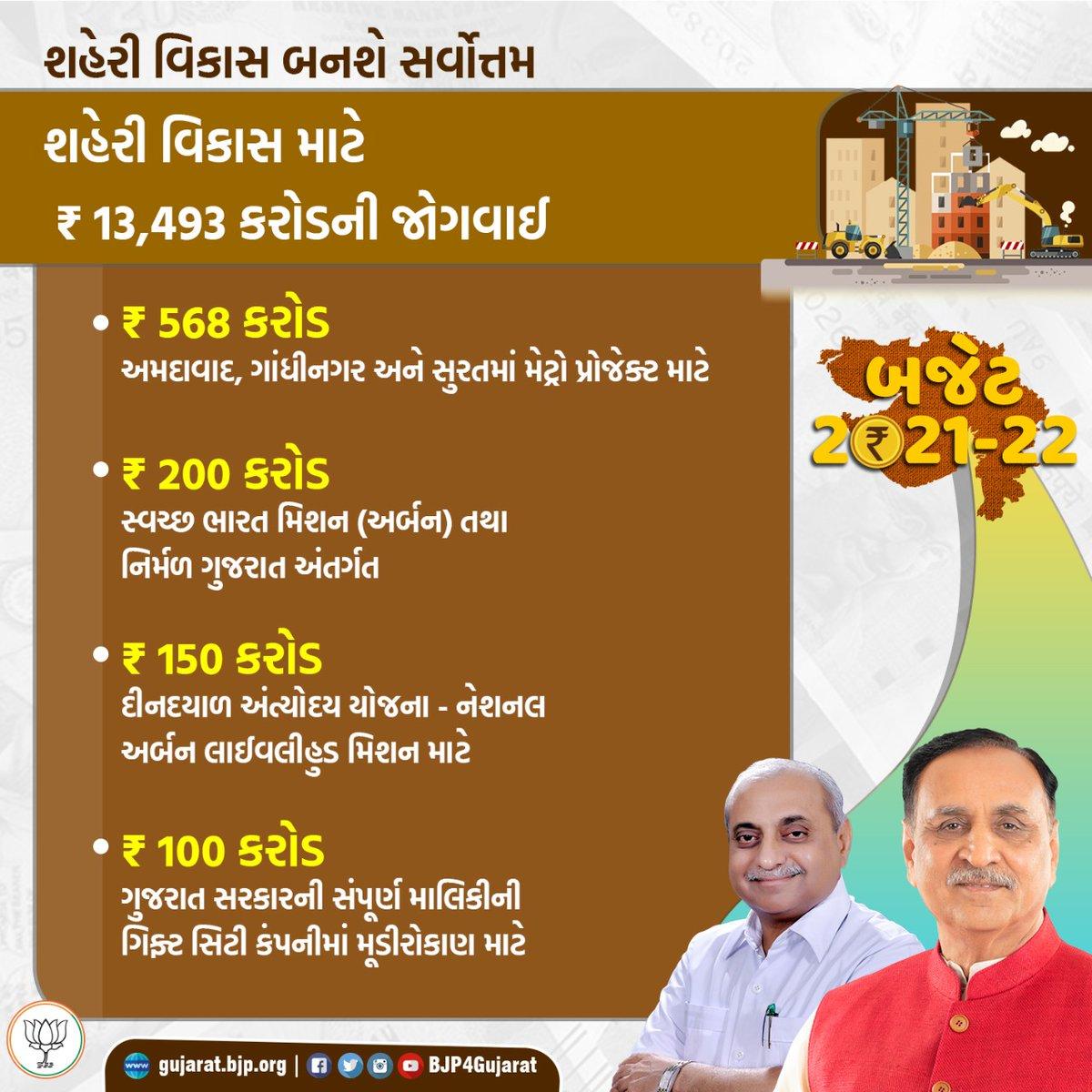 શહેરી વિકાસને સર્વોત્તમની દિશામાં લઈ જતું ગુજરાત બજેટ