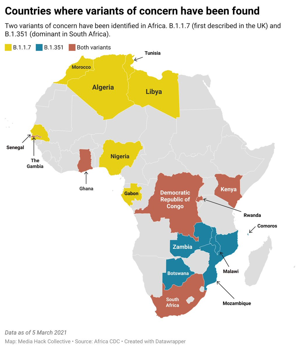 #Coronavirus variants of concern have been found in 18 #African countries, says #AfricaCDC. 5 have B.1.351 (first described in #SA), 7 have B.1.1.7 (first described in #UK). 6 have both #variants🌍  Visit our #covid dashboard for more info: