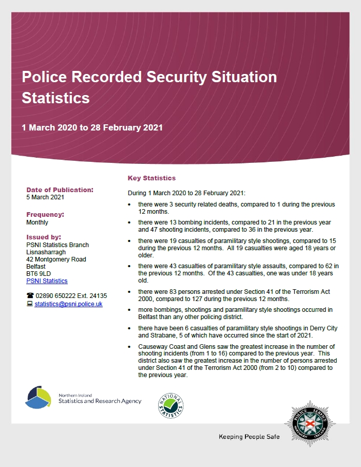 The PSNI's Security Situation Statistics covering the 12 month period 1 March 2020 to 28 February 2021 have been published today at 9:30am. The publication is available on the @PoliceServiceNI website at https://t.co/pQsNCLybgY https://t.co/Xk8vWEeor9