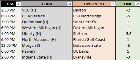 1H Model plays that meet the betting criteria  I will be betting a few of these today and will post when I do