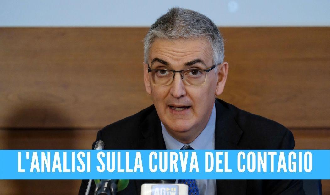 #Campania