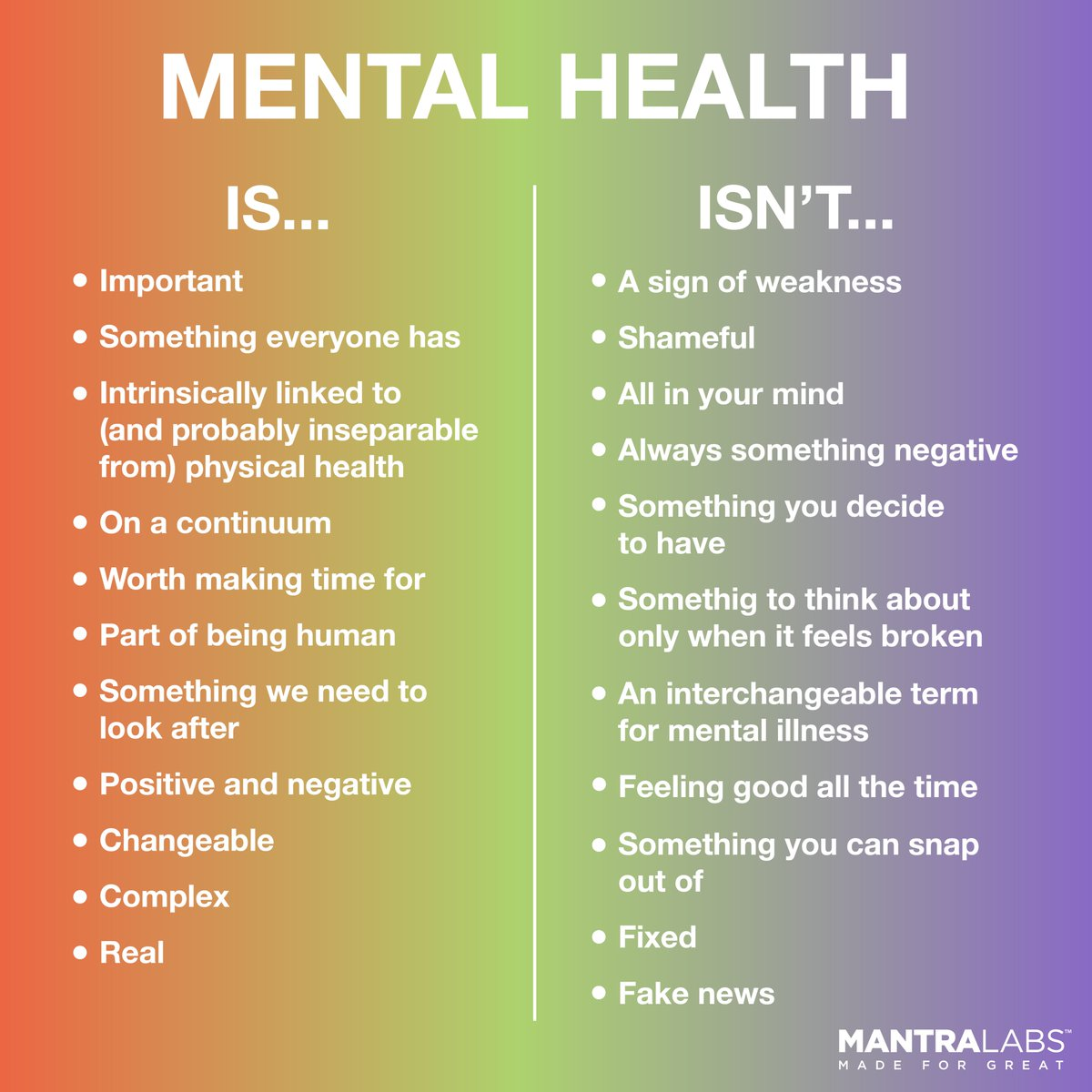 You can't fix what you don't talk about. We all have two equally important sides to our health - mental and physical. We simply don't talk about the mental side enough, but our goal is to change the conversation around mental health with the help of y'all 💜