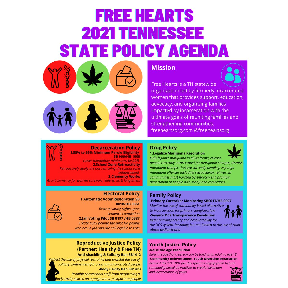 .@freeheartsorg has announced their 2021 TN State Policy Agenda! Check it out below. TN community – find your representatives to ask them to support and oppose these efforts here: bit.ly/mytnlegislator