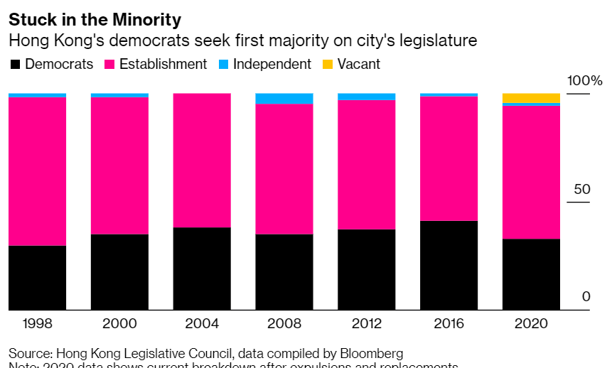 China lays out sweeping plans to limit the opposition's role in Hong Kong elections https://t.co/Geh9J472a0 https://t.co/KiRErcoyBH