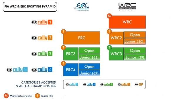 World Rally Championship: Temporada 2021  - Página 16 EvvZ3o7XMAczzir?format=jpg&name=small