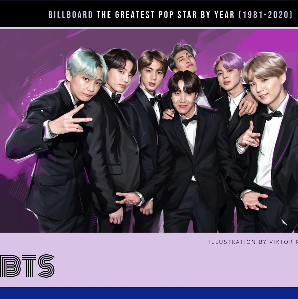 "Billboard has named @BTS_twt the 'Greatest Pop Star of 2020'.  ""It's impossible to ignore that BTS is the first Asian artist to appear on this list alongside undeniable, no-questions-asked English-language superstars."""