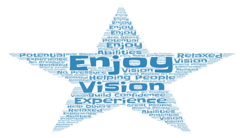 #FridayFeeling @JobAidCharity we #thanked our #volunteers today for giving their #time & #expertise. Here are the #positive words they used in our recent survey #ThankYou #supportingothers #givingback #community #jobseekers #CV help #getthejob #confidence building #InterviewTips