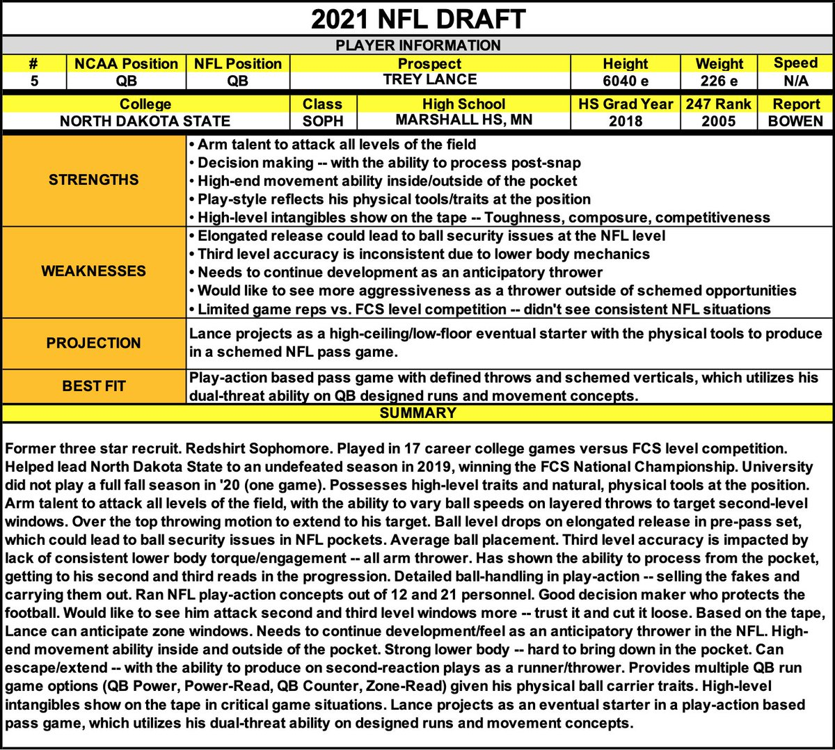 My #NFL draft report on North Dakota State QB Trey Lance (based on tape study only).   High-traits prospect with arm talent & the ability to diagnose/process post-snap.