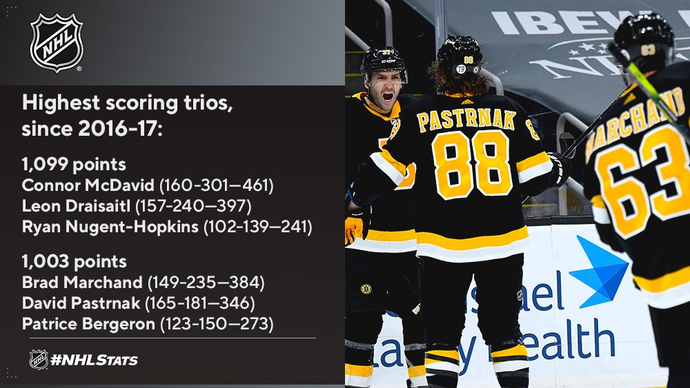 @PR_NHL's photo on Bergeron