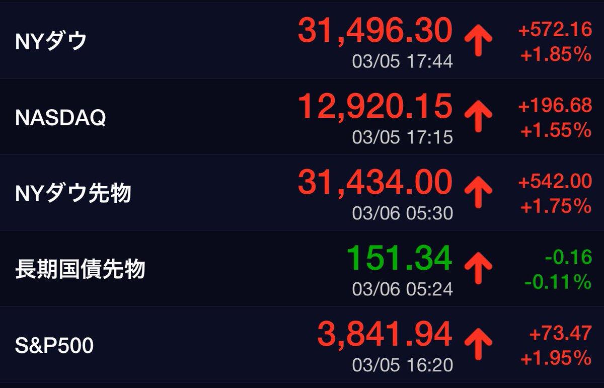 先物 ニューヨーク 株価 株価指数先物