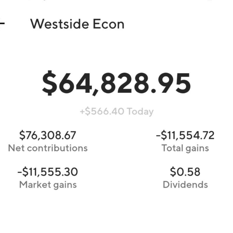 Friday Portfolio Update 📊  Total Value: 64,828.95 Activity:  + $SQ + $ARKG + $ETAC  + $TWCT + $GRSV + $TIGR + $TWND + $VACQ     - $FSRV - $NKE - $TTOO  More Ls this week #ETM 🏁   #StockMarket #Screenshotgang #Money #MoneyTwitter #Stonks #CashAppFriday