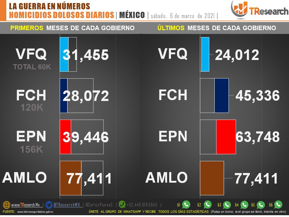 EleccionEsMxTT photo