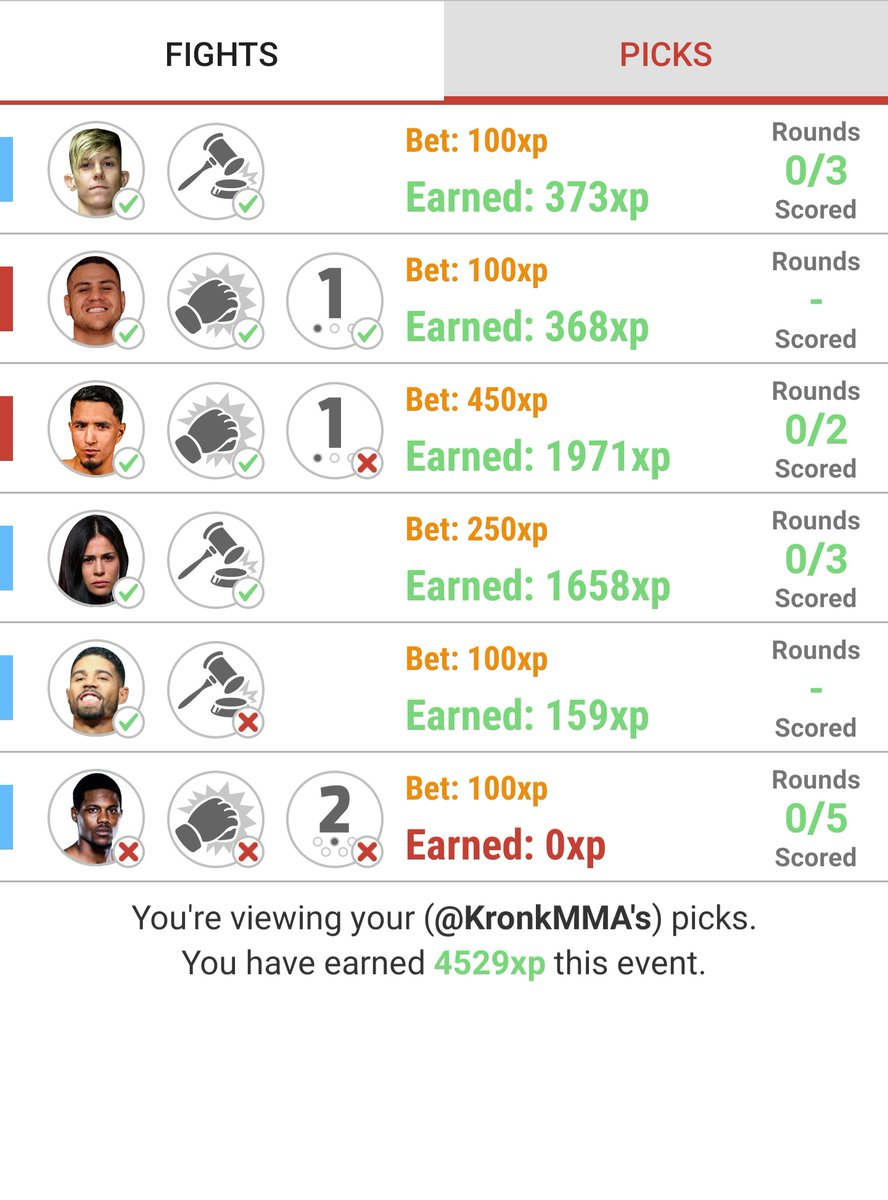 Still placed in the top 10% so can't be mad #UFCVegas22 https://t.co/NXErYemFpe
