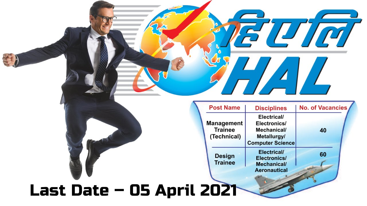 Management/Design Trainees Post at Hindustan Aeronautics Limited, India – HEL, India, Total Post = 100