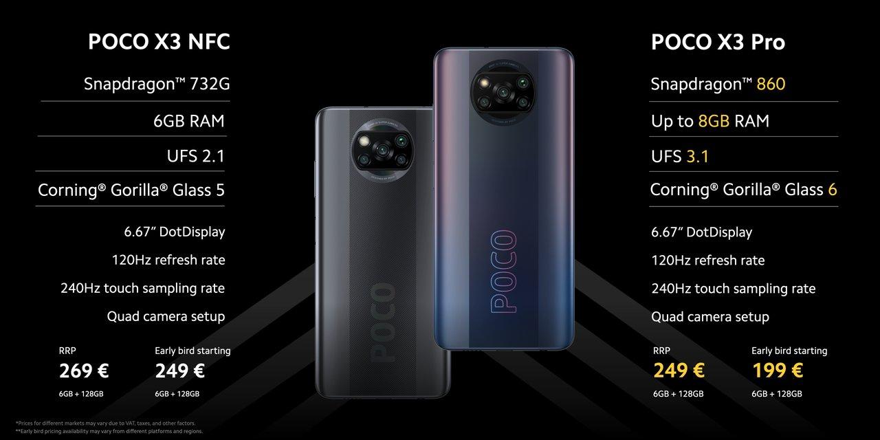 POCO X3 NFC vs POCO X3 Pro