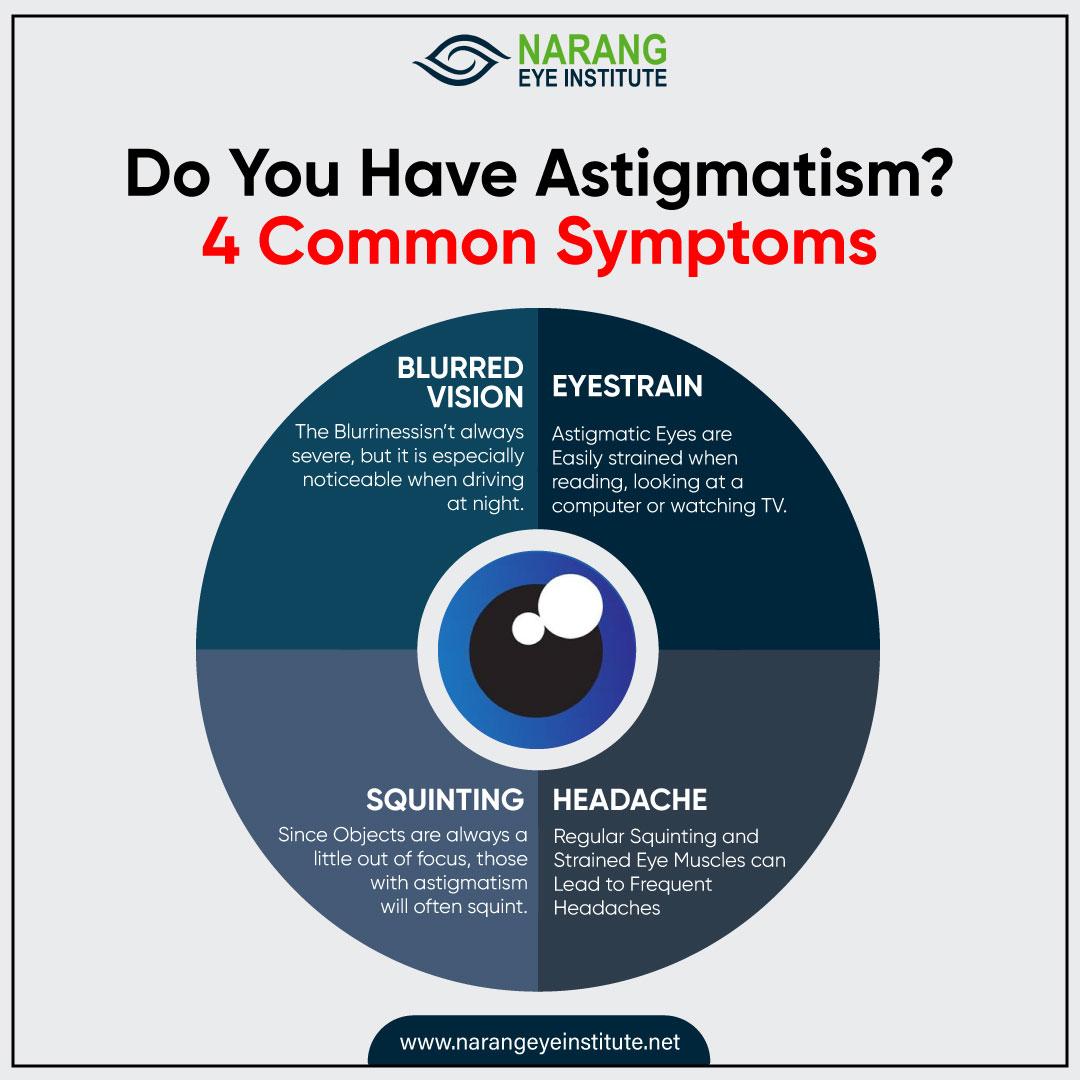 Ce este viziunea astigmatismului