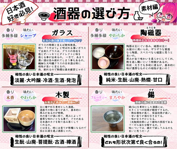 日本酒って酒器で味が結構変わるんです!特徴をまとめたのでお酒を飲む時参考にどうぞ!
