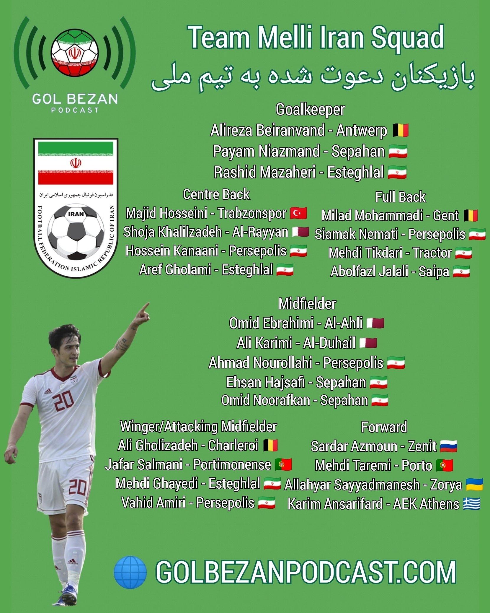 Iran Squad List