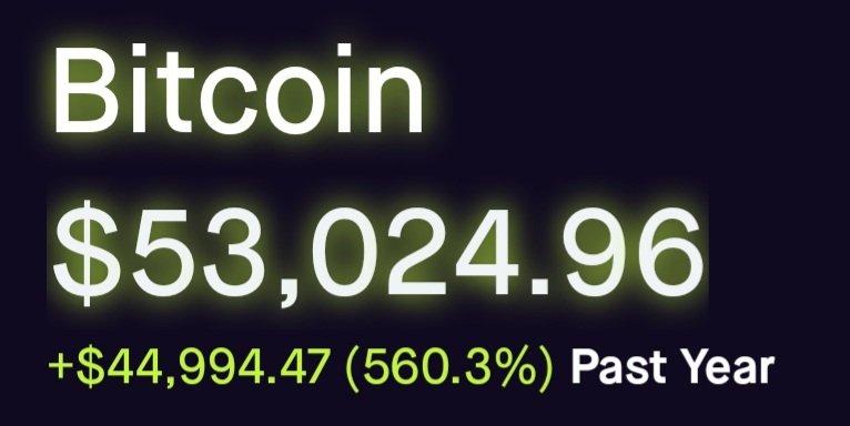 #Bitcoin Live Price $BTC #news