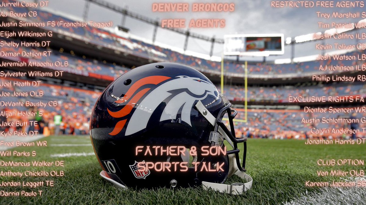 #AFCWest #Broncos #Chargers #Raiders #Chiefs
