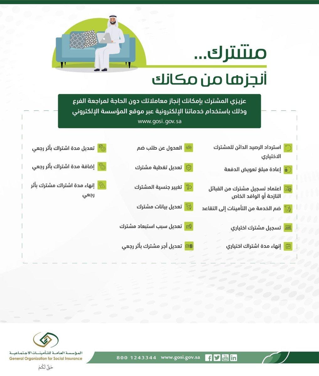 التأمينات الاجتماعية Saudigosi Twitter Analytics Trendsmap