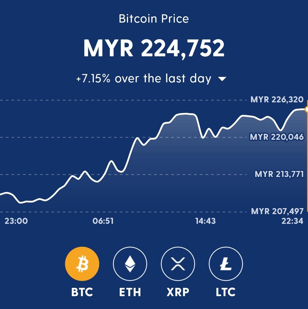 pengalaman rugi bitcoin