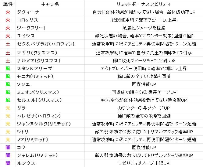 Lb コロッサス 【Anthem】基本操作| アンセム