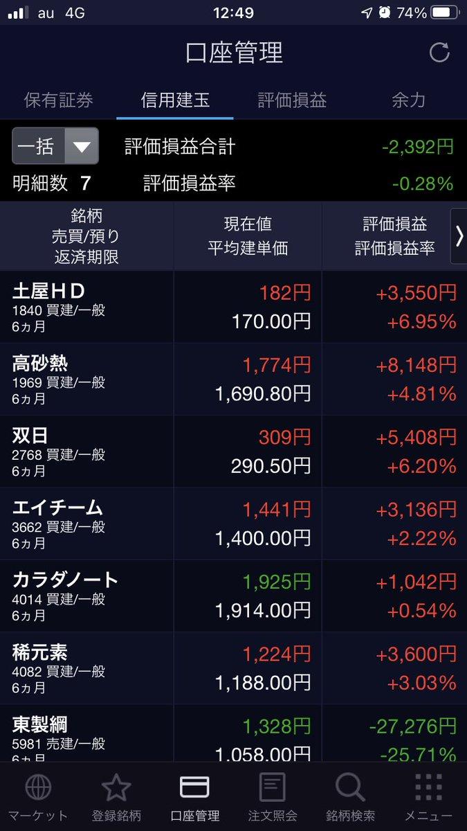 製 株価 東京 綱