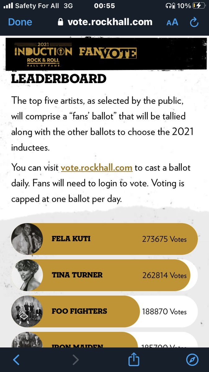 Wait are are you wetin for!!!! Vote by for #felakuti https://t.co/ce1zjPXBrc https://t.co/ZzFXy4h9p4