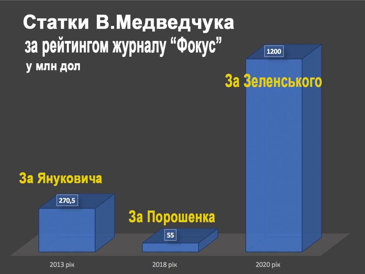 Реальний ВВП України за 2020-й зменшився вперше після чотирьох років зростання, - Держстат - Цензор.НЕТ 4189