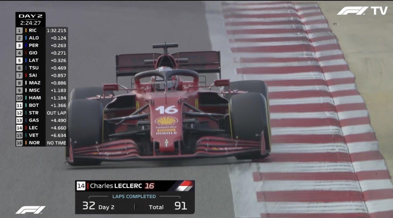TEST F1
