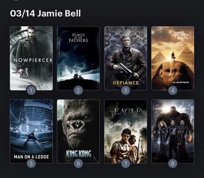 Hoy cumple años Jamie Bell (35) Happy birthday ! Aquí mi Ranking: