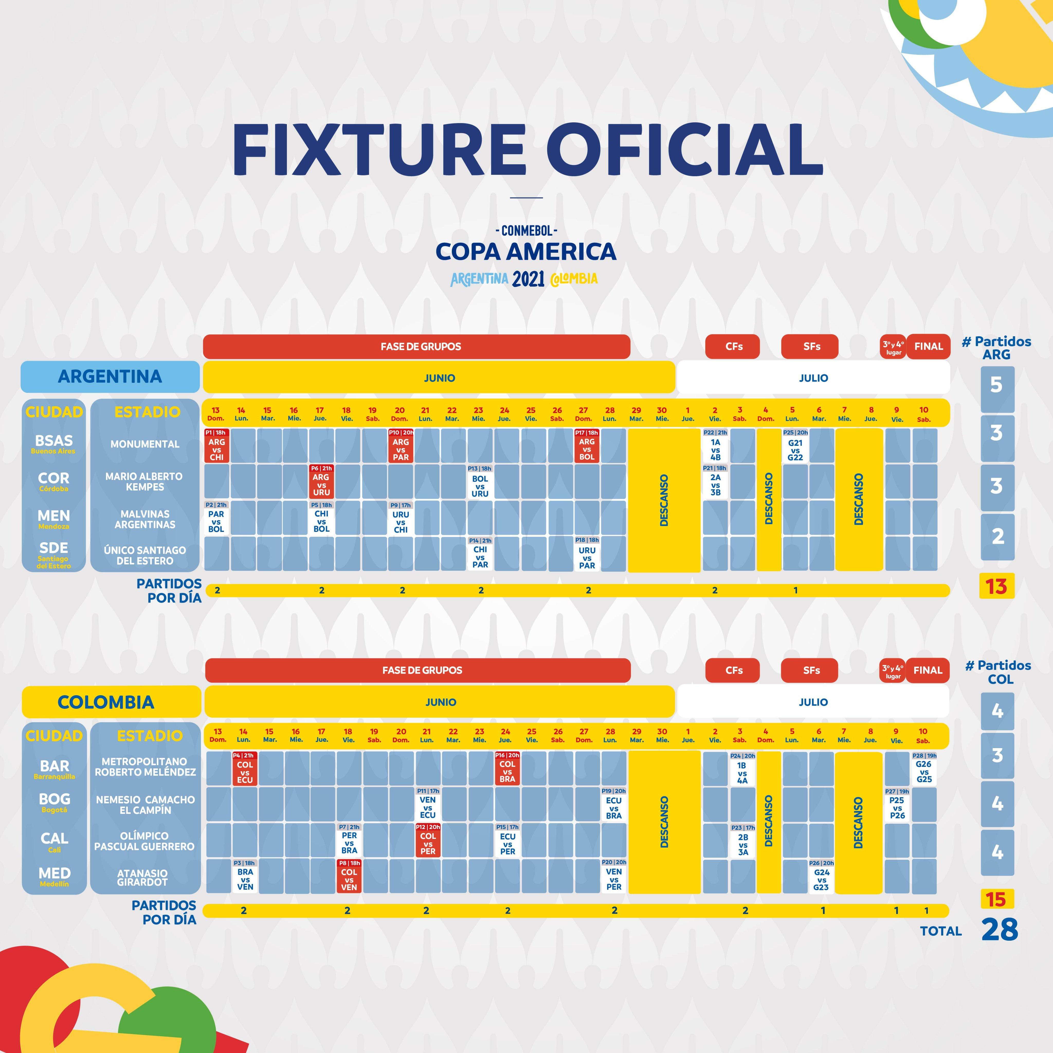 Los partidos que tendrá el Atanasio en Copa América 2021